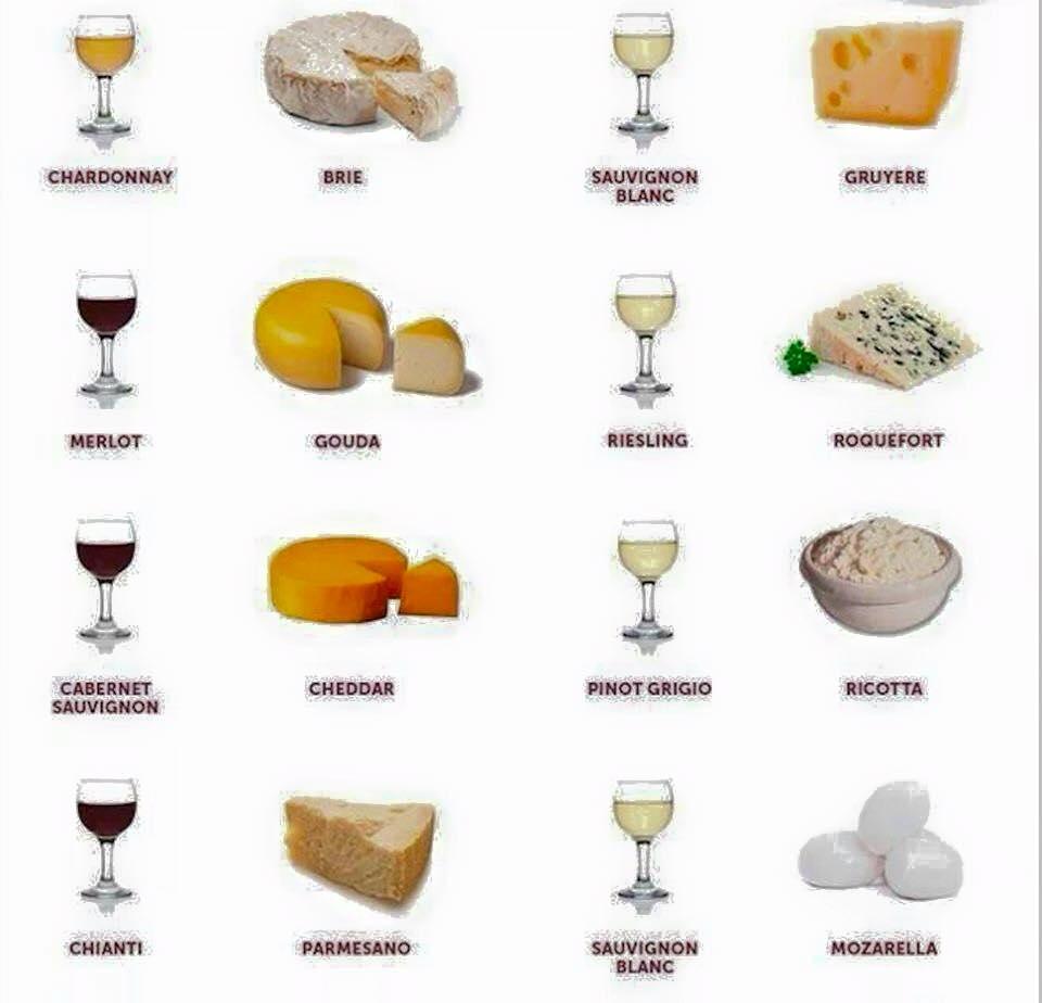Harmonização Queijo e Vinho